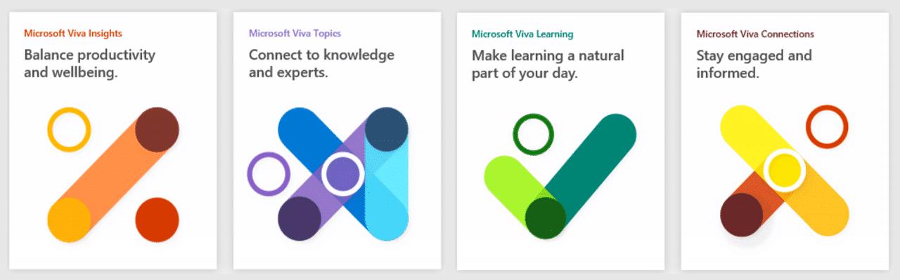 Microsoft Viva - App para teletrabajo