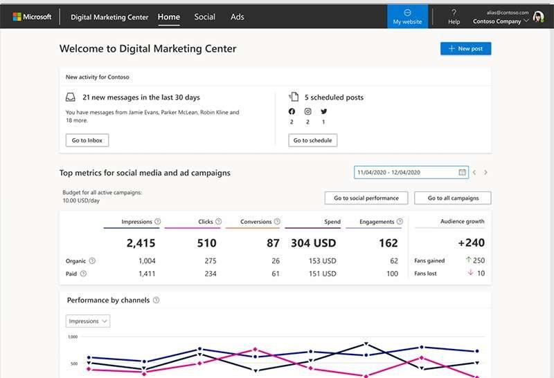 Digital Marketing Center de Microsoft